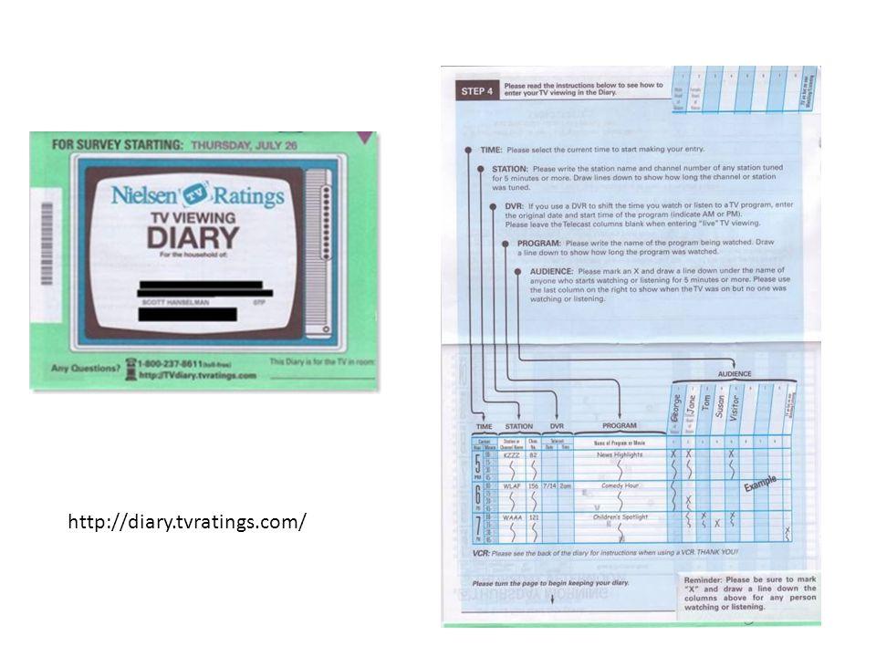 http://diary.tvratings.com/