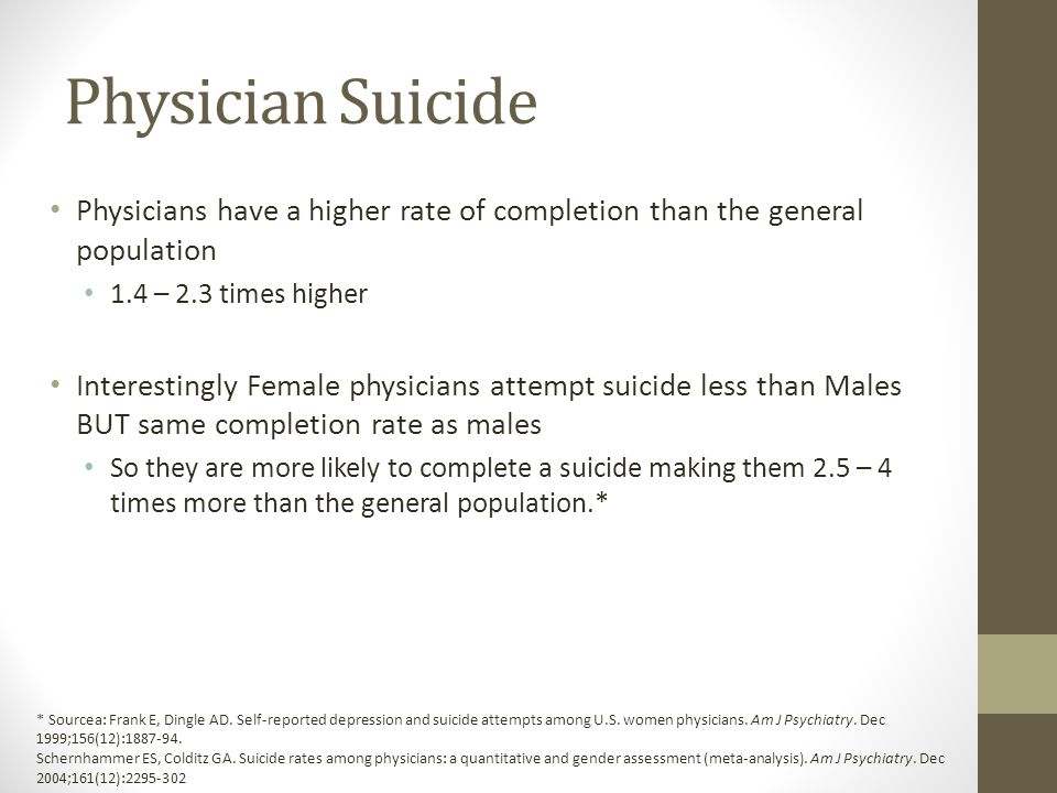 Physician Suicide Physicians have a higher rate of completion than the general population 1.4 – 2.3 times higher Interestingly Female physicians attempt suicide less than Males BUT same completion rate as males So they are more likely to complete a suicide making them 2.5 – 4 times more than the general population.* * Sourcea: Frank E, Dingle AD.