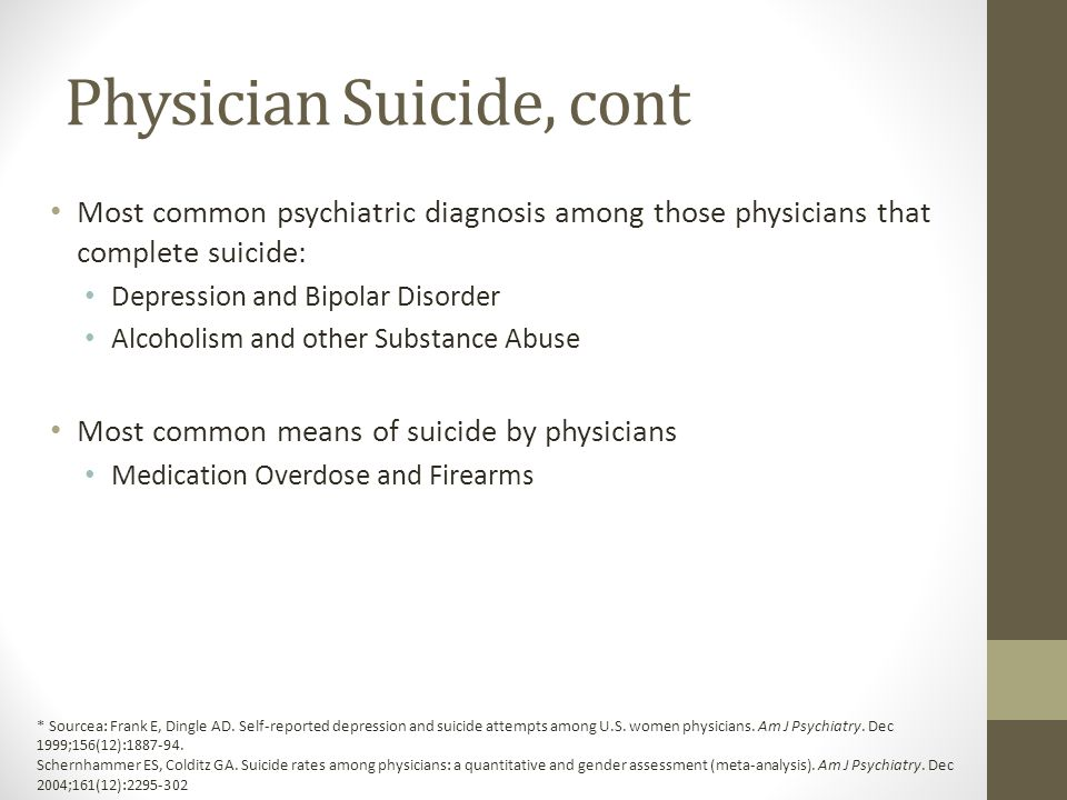 Physician Suicide, cont Most common psychiatric diagnosis among those physicians that complete suicide: Depression and Bipolar Disorder Alcoholism and other Substance Abuse Most common means of suicide by physicians Medication Overdose and Firearms * Sourcea: Frank E, Dingle AD.