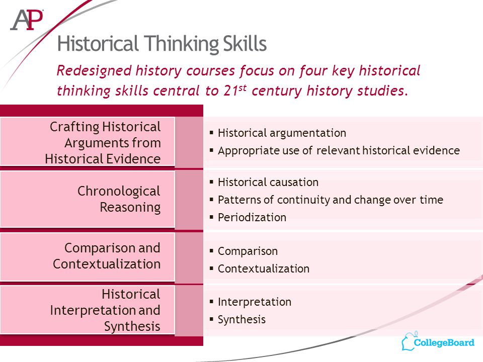 Historical Thinking Skills Chronological Reasoning Crafting Historical Arguments from Historical Evidence Comparison and Contextualization Historical Interpretation and Synthesis  Historical argumentation  Appropriate use of relevant historical evidence  Historical causation  Patterns of continuity and change over time  Periodization  Comparison  Contextualization  Interpretation  Synthesis Redesigned history courses focus on four key historical thinking skills central to 21 st century history studies.