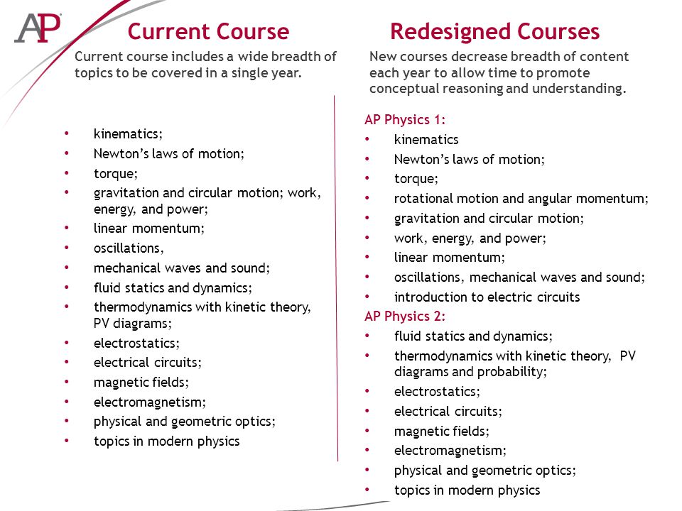 Current CourseRedesigned Courses Current course includes a wide breadth of topics to be covered in a single year.