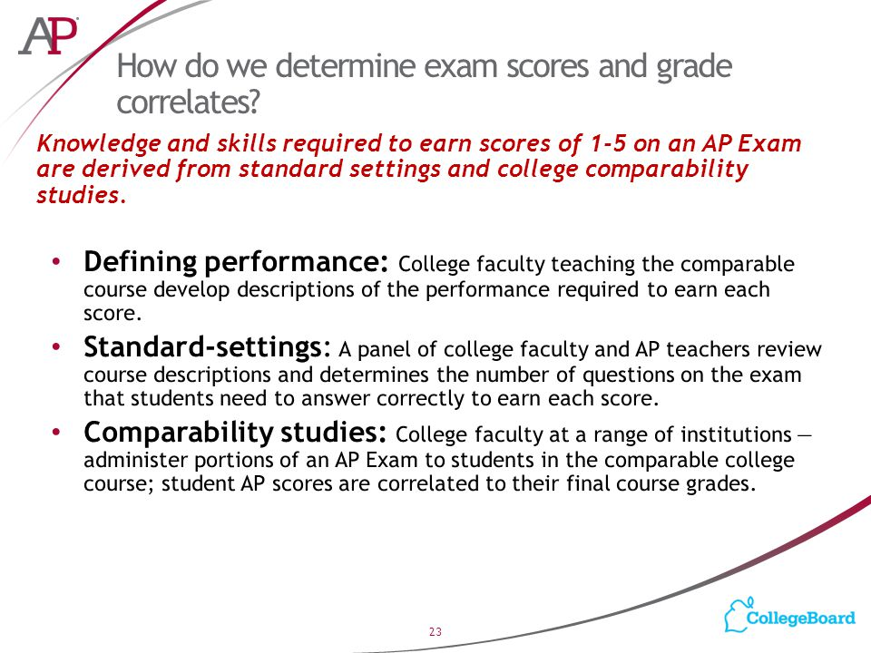 How do we determine exam scores and grade correlates? 23 Knowledge and skills required to earn scores of 1-5 on an AP Exam are derived from standard s