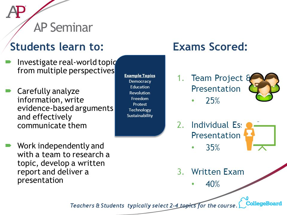 AP Seminar Students learn to: 1.Team Project & Presentation 25% 2.Individual Essay & Presentation 35% 3.Written Exam 40% Exams Scored: Teachers & Students typically select 2-4 topics for the course.