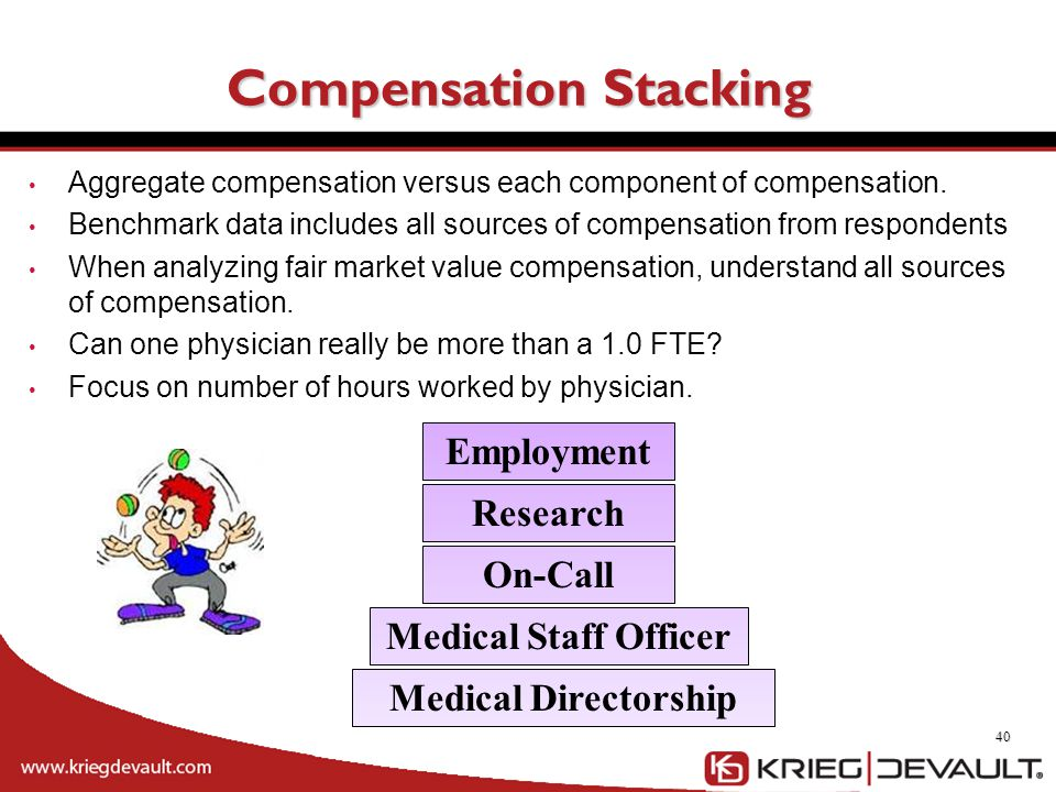 Aggregate compensation versus each component of compensation. Benchmark data includes all sources of compensation from respondents When analyzing fair