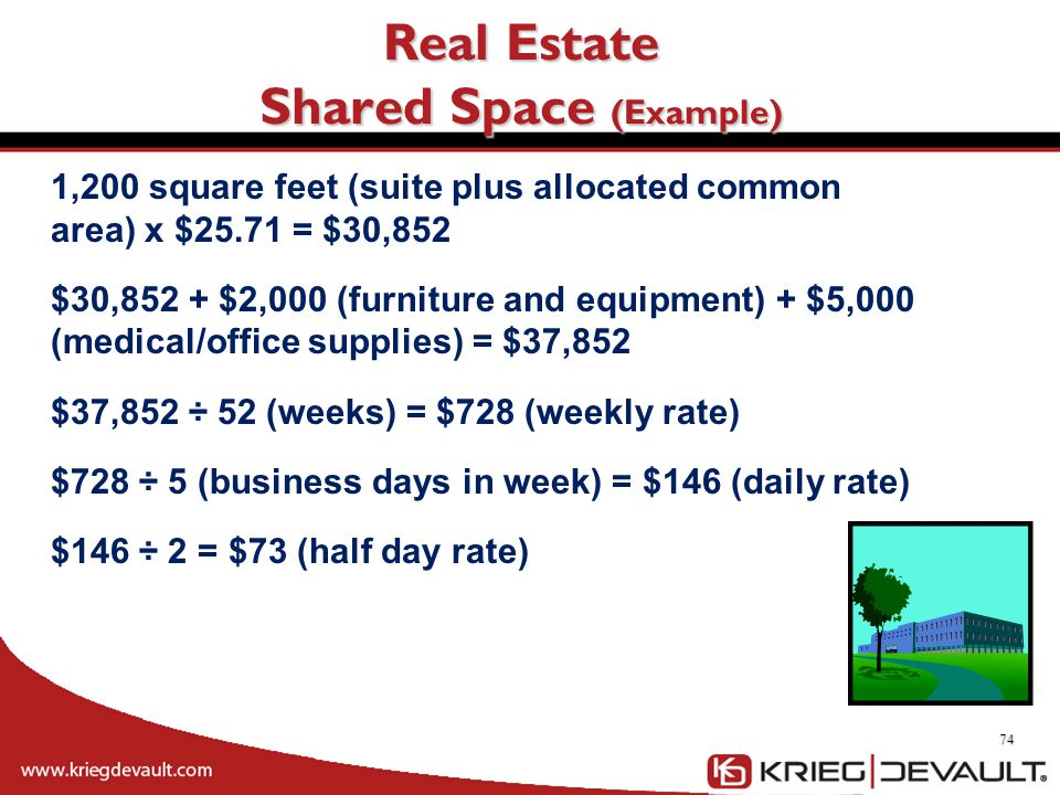 1,200 square feet (suite plus allocated common area) x $25.71 = $30,852 $30,852 + $2,000 (furniture and equipment) + $5,000 (medical/office supplies)
