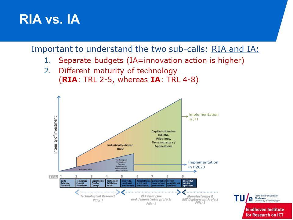 RIA vs.