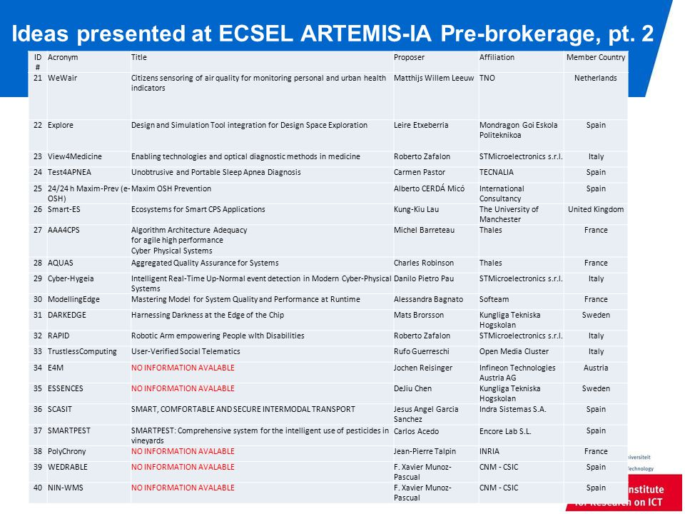 Ideas presented at ECSEL ARTEMIS-IA Pre-brokerage, pt.