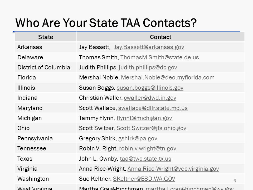 Who Are Your State TAA Contacts.