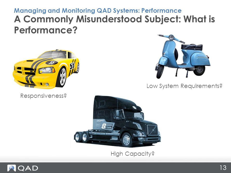 13 A Commonly Misunderstood Subject: What is Performance.