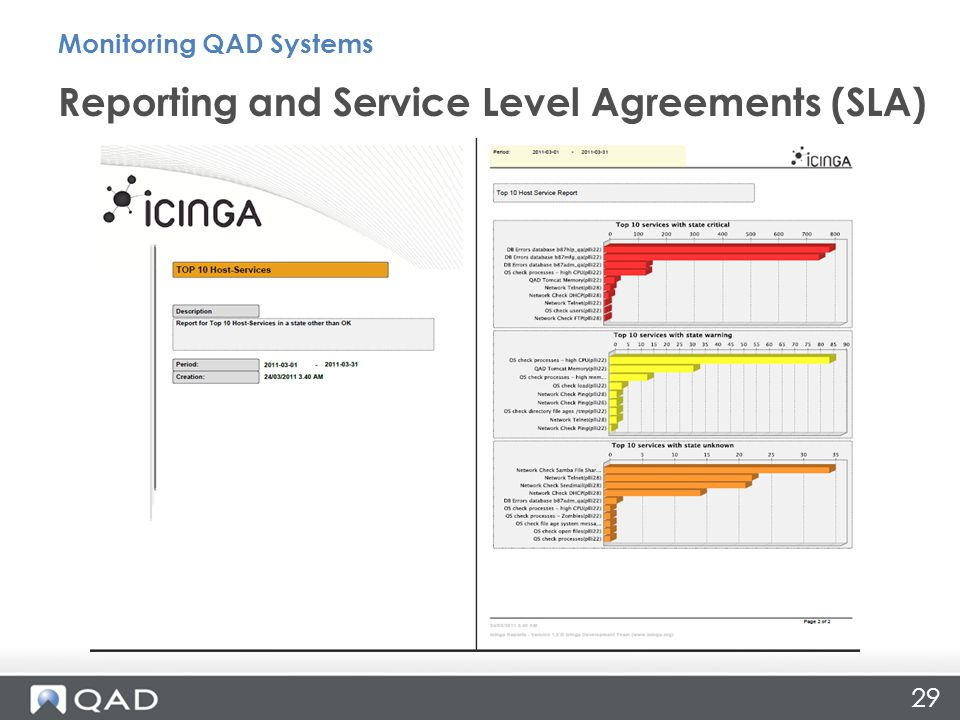 Reporting and Service Level Agreements (SLA) Monitoring QAD Systems 29