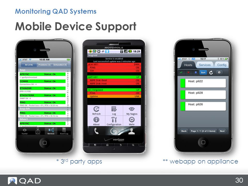 Mobile Device Support Monitoring QAD Systems * 3 rd party apps** webapp on appliance 30