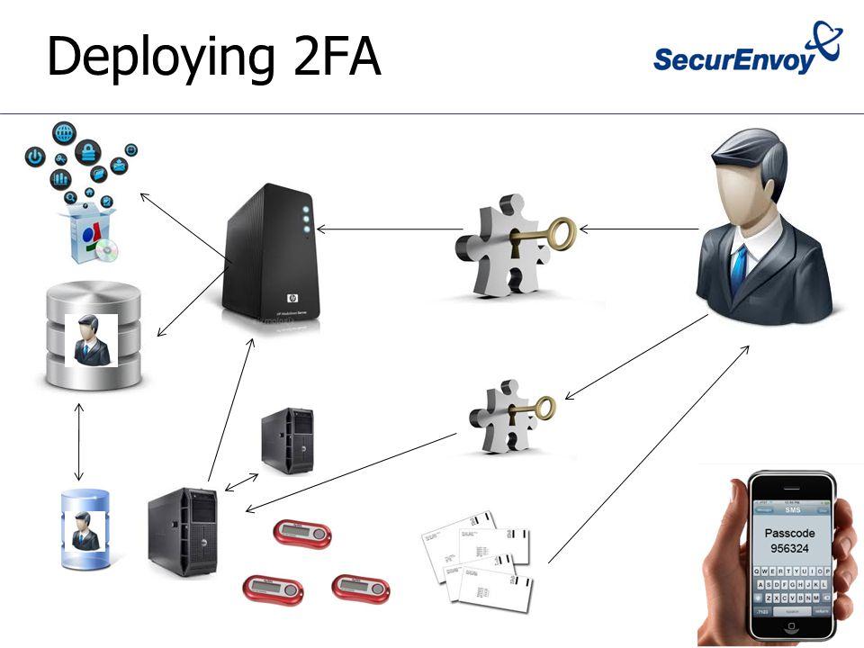 Deploying 2FA
