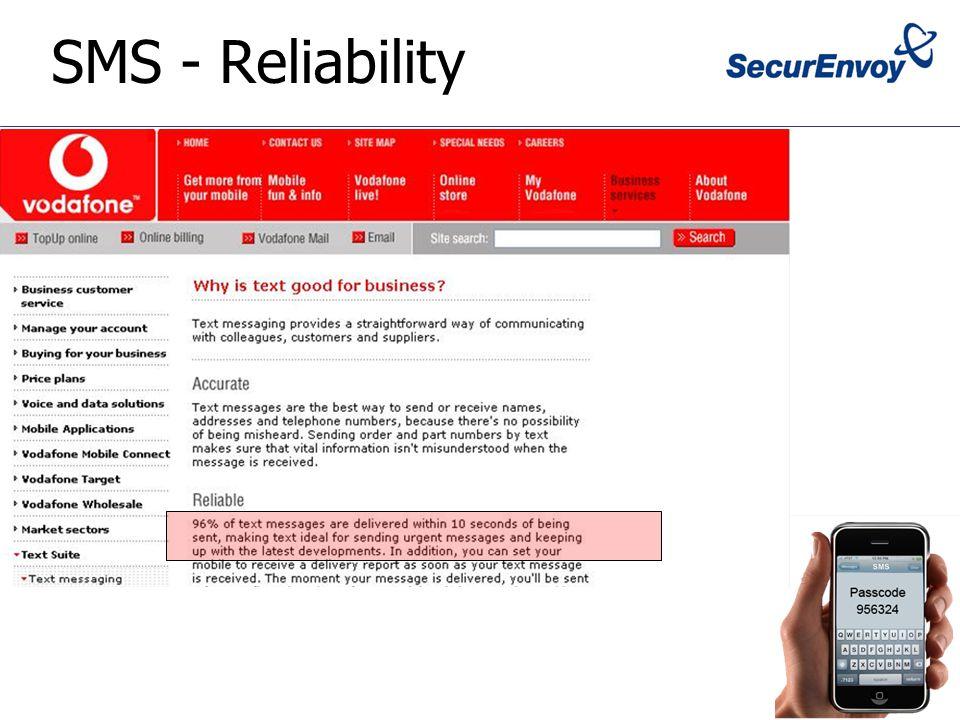 SMS - Reliability