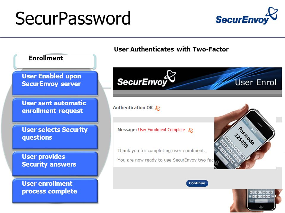 SecurPassword All User data stored in LDAP (AES 256 bit) Supported LDAP servers: Microsoft AD Novell e-Dir Sun One Linux IBM Enrollment User Enabled upon SecurEnvoy server User sent automatic enrollment request User selects Security questions User provides Security answers User Authenticates with Two-Factor User enrollment process complete