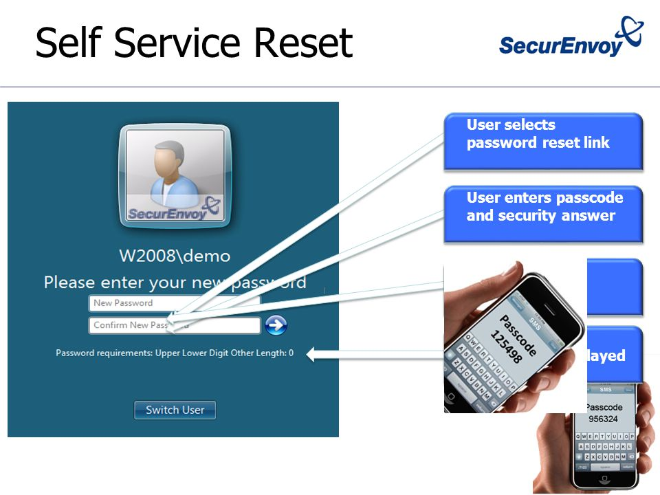 Self Service Reset User enters passcode and security answer User enters new password User selects password reset link Password policy elements are displayed