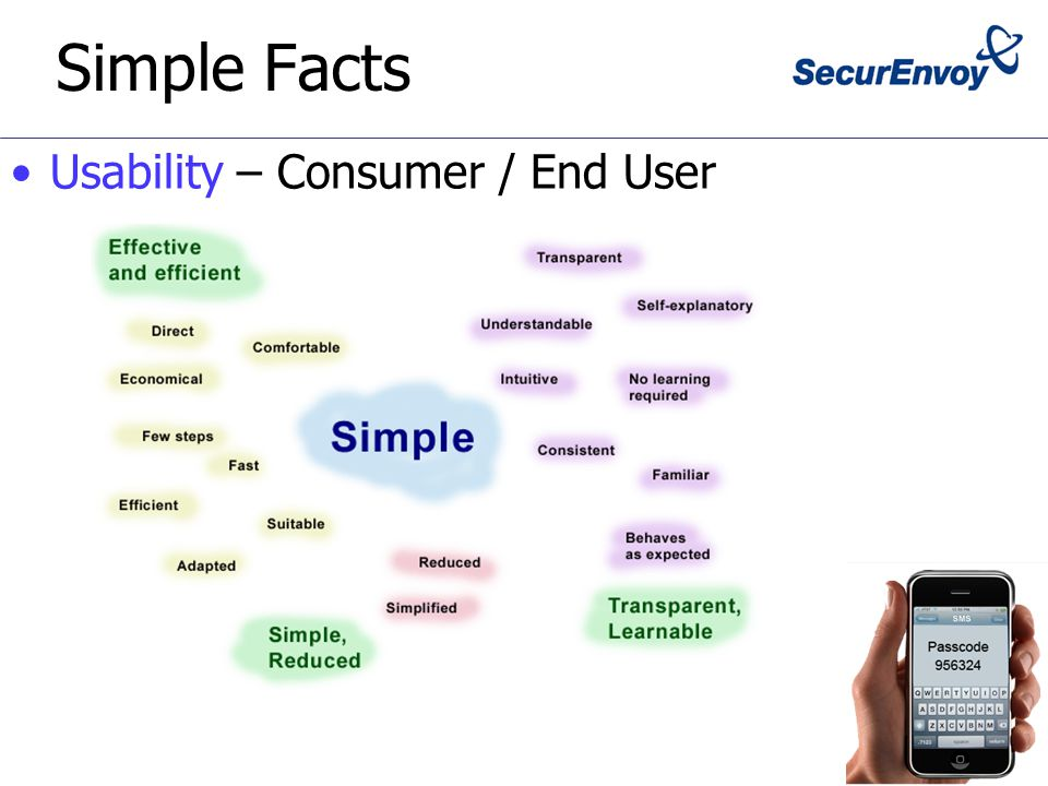 Simple Facts Usability – Consumer / End User