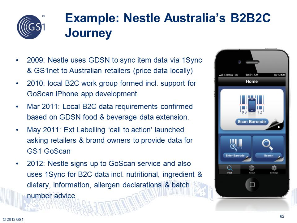 © 2012 GS1 62 2009: Nestle uses GDSN to sync item data via 1Sync & GS1net to Australian retailers (price data locally) 2010: local B2C work group form