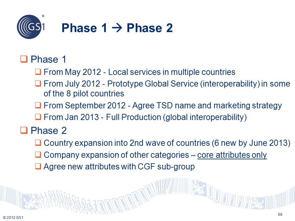 © 2012 GS1 Phase 1  Phase 2  Phase 1  From May 2012 - Local services in multiple countries  From July 2012 - Prototype Global Service (interoperability) in some of the 8 pilot countries  From September 2012 - Agree TSD name and marketing strategy  From Jan 2013 - Full Production (global interoperability)  Phase 2  Country expansion into 2nd wave of countries (6 new by June 2013)  Company expansion of other categories – core attributes only  Agree new attributes with CGF sub-group 68