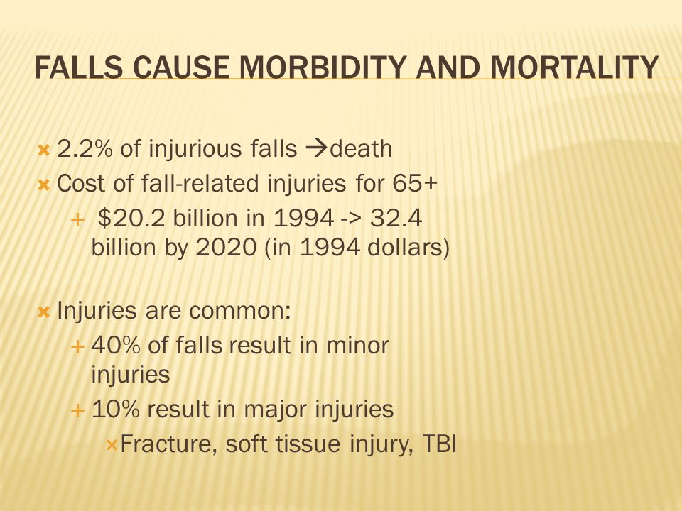 FALLS CAUSE MORBIDITY AND MORTALITY  2.2% of injurious falls  death  Cost of fall-related injuries for 65+  $20.2 billion in 1994 -> 32.4 billion by 2020 (in 1994 dollars)  Injuries are common:  40% of falls result in minor injuries  10% result in major injuries  Fracture, soft tissue injury, TBI