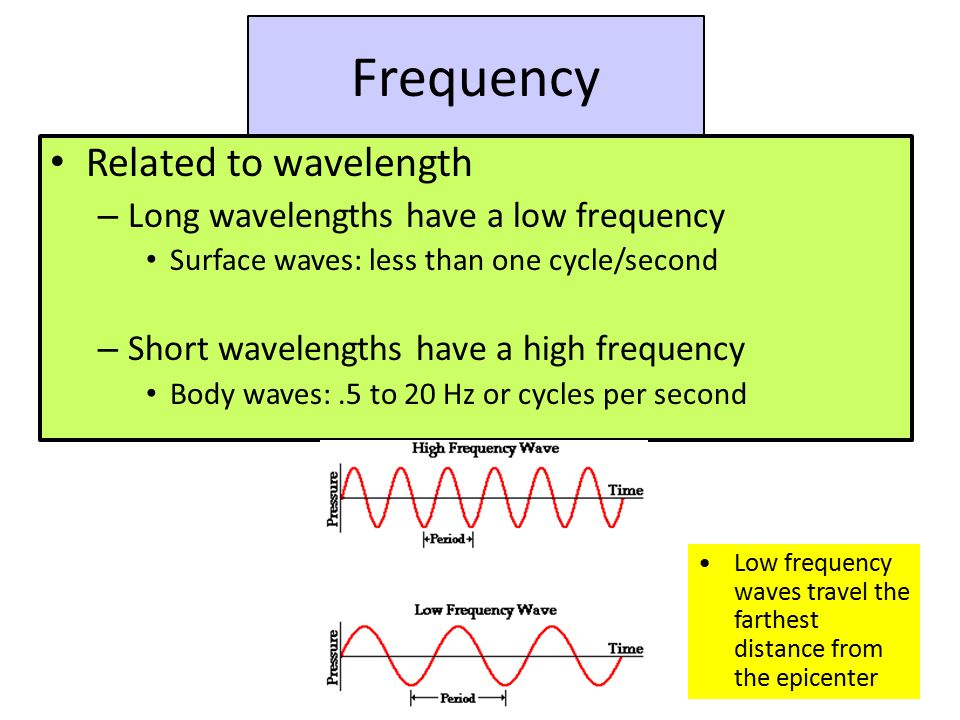 Frequency Related to wavelength – Long wavelengths have a low frequency Surface waves: less than one cycle/second – Short wavelengths have a high frequency Body waves:.5 to 20 Hz or cycles per second Low frequency waves travel the farthest distance from the epicenter