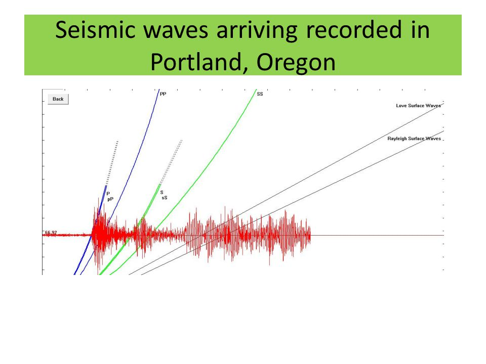 Seismic waves arriving recorded in Portland, Oregon