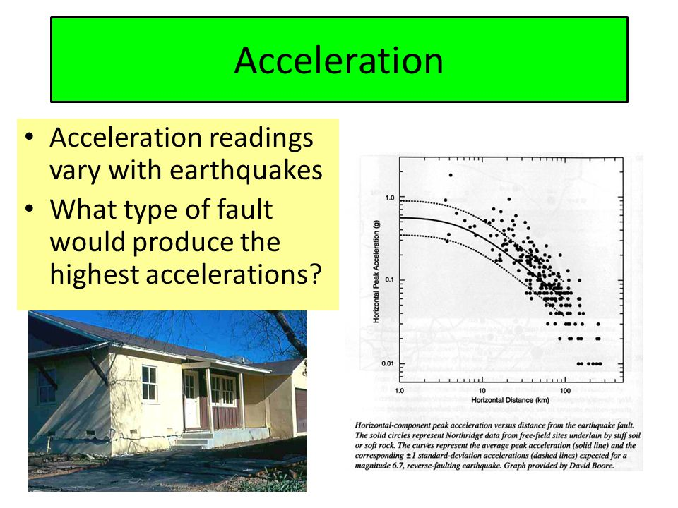 Acceleration readings vary with earthquakes What type of fault would produce the highest accelerations.