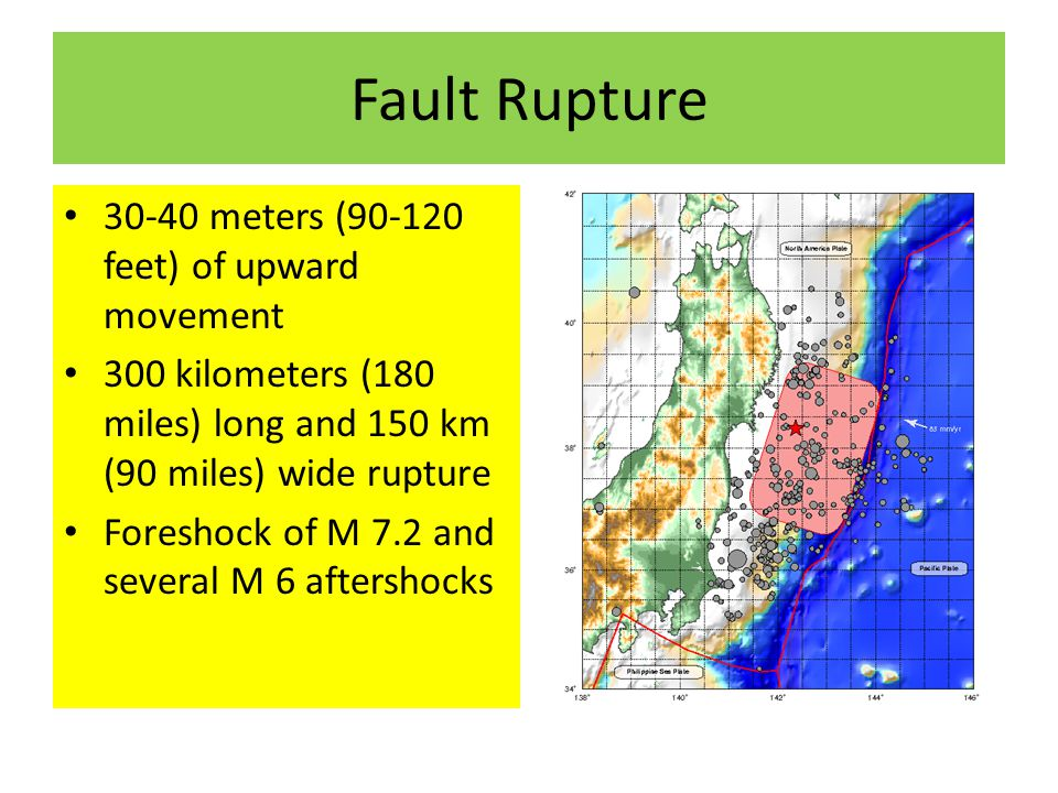 Fault Rupture 30-40 meters (90-120 feet) of upward movement 300 kilometers (180 miles) long and 150 km (90 miles) wide rupture Foreshock of M 7.2 and several M 6 aftershocks