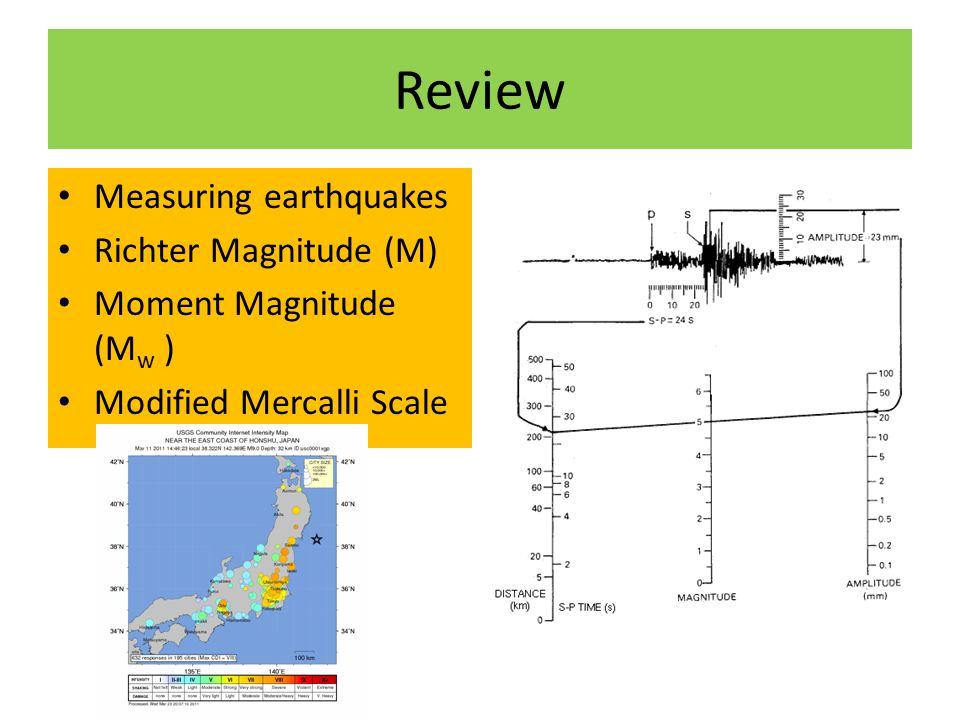 Review Measuring earthquakes Richter Magnitude (M) Moment Magnitude (M w ) Modified Mercalli Scale
