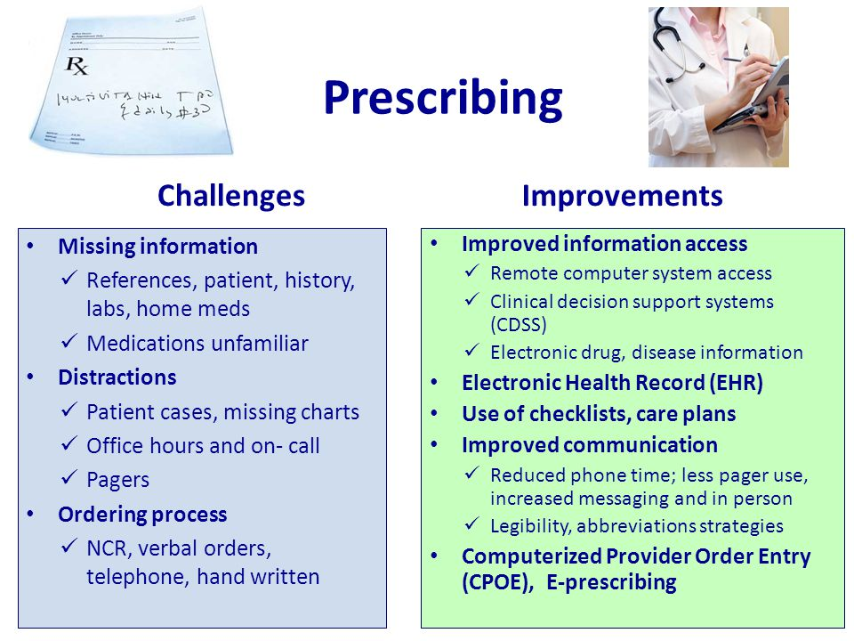 Prescribing Challenges Missing information References, patient, history, labs, home meds Medications unfamiliar Distractions Patient cases, missing ch