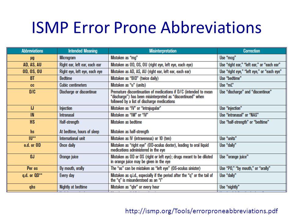 ISMP Error Prone Abbreviations http://ismp.org/Tools/errorproneabbreviations.pdf
