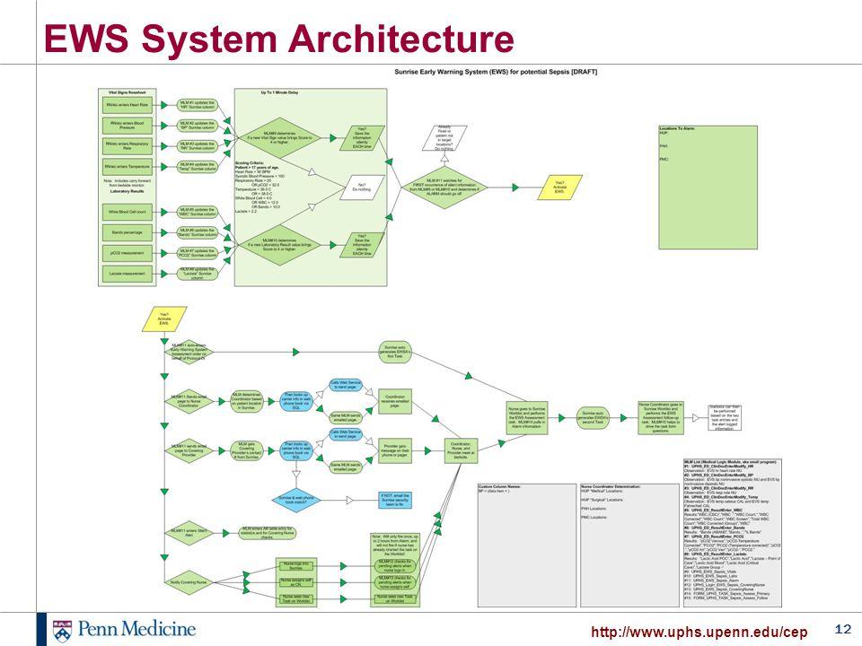 12 http://www.uphs.upenn.edu/cep EWS System Architecture