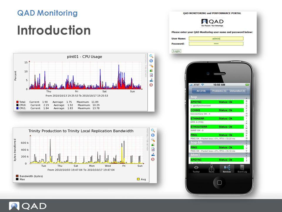 Introduction QAD Monitoring