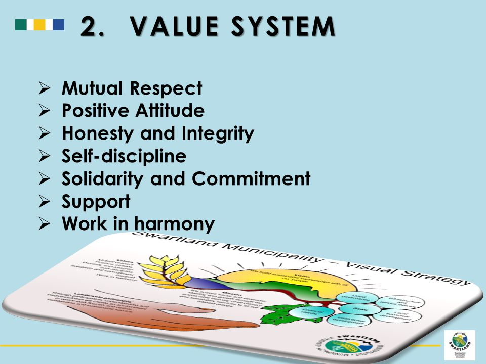 2.VALUE SYSTEM  Mutual Respect  Positive Attitude  Honesty and Integrity  Self-discipline  Solidarity and Commitment  Support  Work in harmony