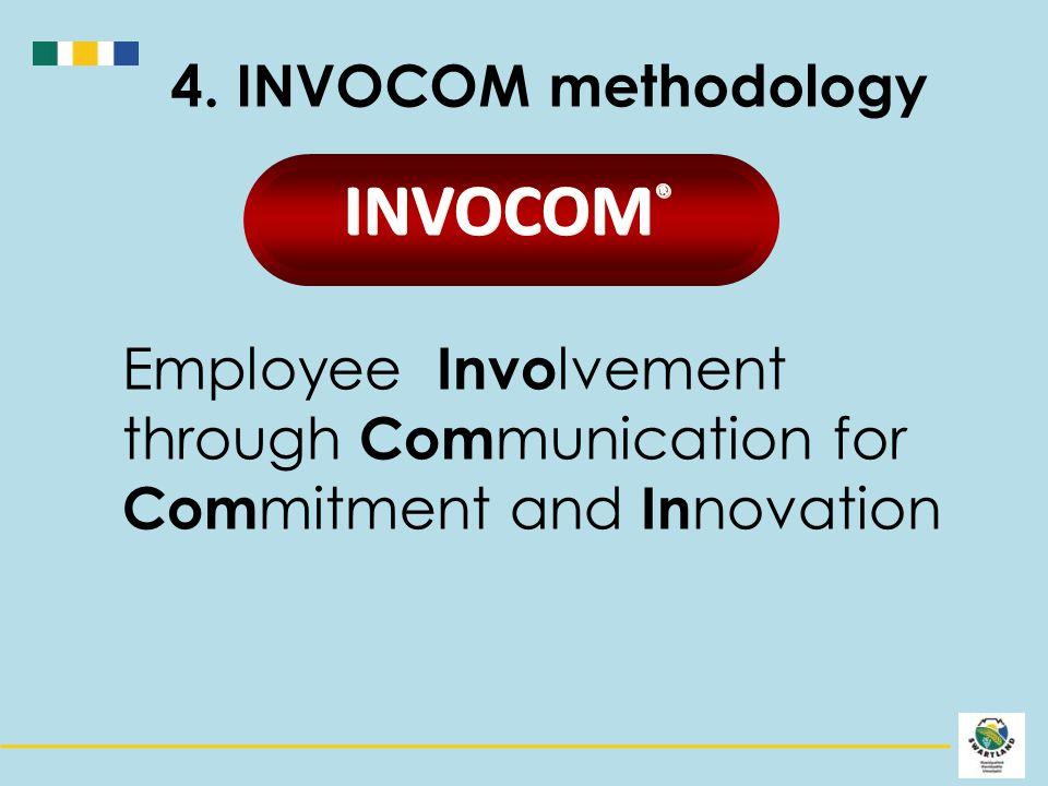 4. INVOCOM methodology INVOCOM ® Employee Invo lvement through Com munication for Com mitment and In novation