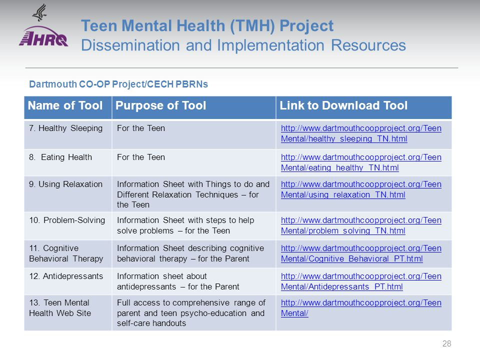Teen Mental Health (TMH) Project Dissemination and Implementation Resources Name of ToolPurpose of ToolLink to Download Tool 7.