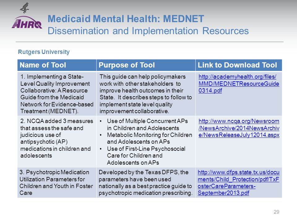 Medicaid Mental Health: MEDNET Dissemination and Implementation Resources Name of ToolPurpose of ToolLink to Download Tool 1.