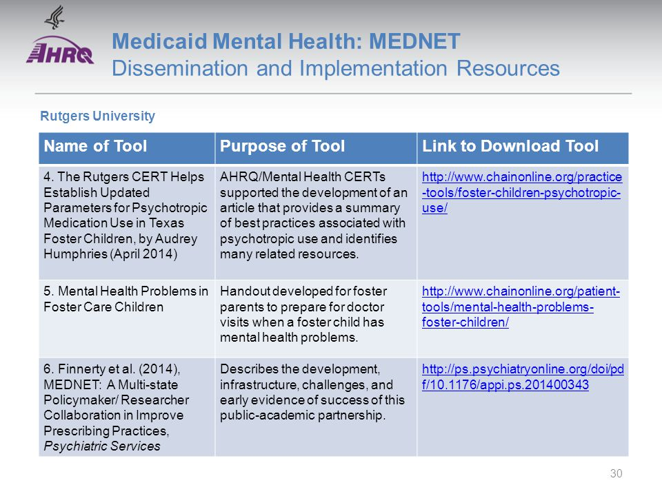 Medicaid Mental Health: MEDNET Dissemination and Implementation Resources Name of ToolPurpose of ToolLink to Download Tool 4.