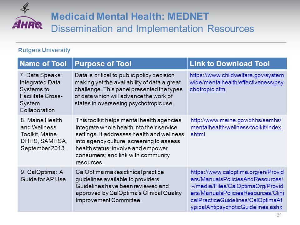 Medicaid Mental Health: MEDNET Dissemination and Implementation Resources Name of ToolPurpose of ToolLink to Download Tool 7.