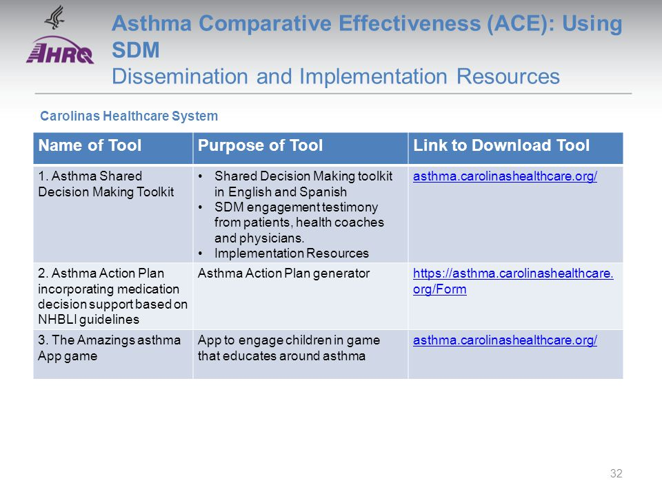 Asthma Comparative Effectiveness (ACE): Using SDM Dissemination and Implementation Resources Name of ToolPurpose of ToolLink to Download Tool 1.