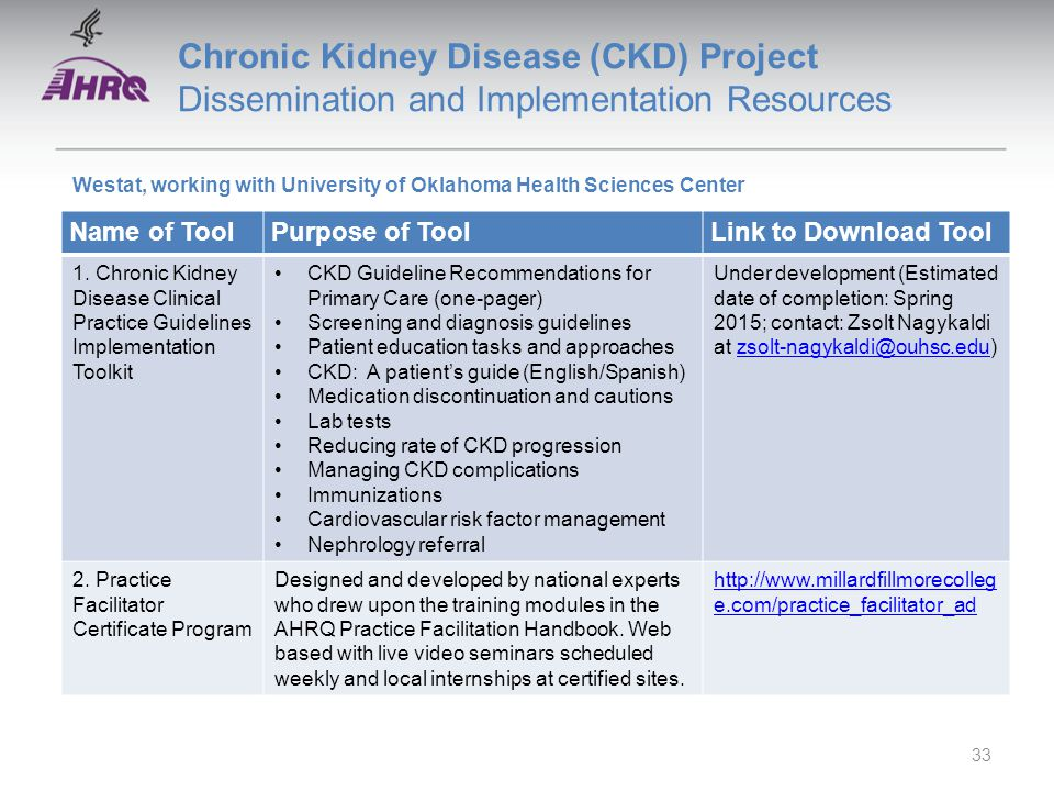 Chronic Kidney Disease (CKD) Project Dissemination and Implementation Resources Name of ToolPurpose of ToolLink to Download Tool 1.