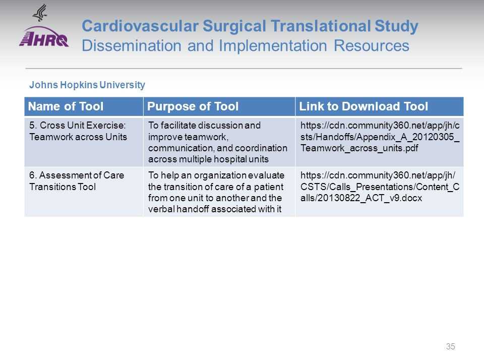Cardiovascular Surgical Translational Study Dissemination and Implementation Resources Name of ToolPurpose of ToolLink to Download Tool 5.