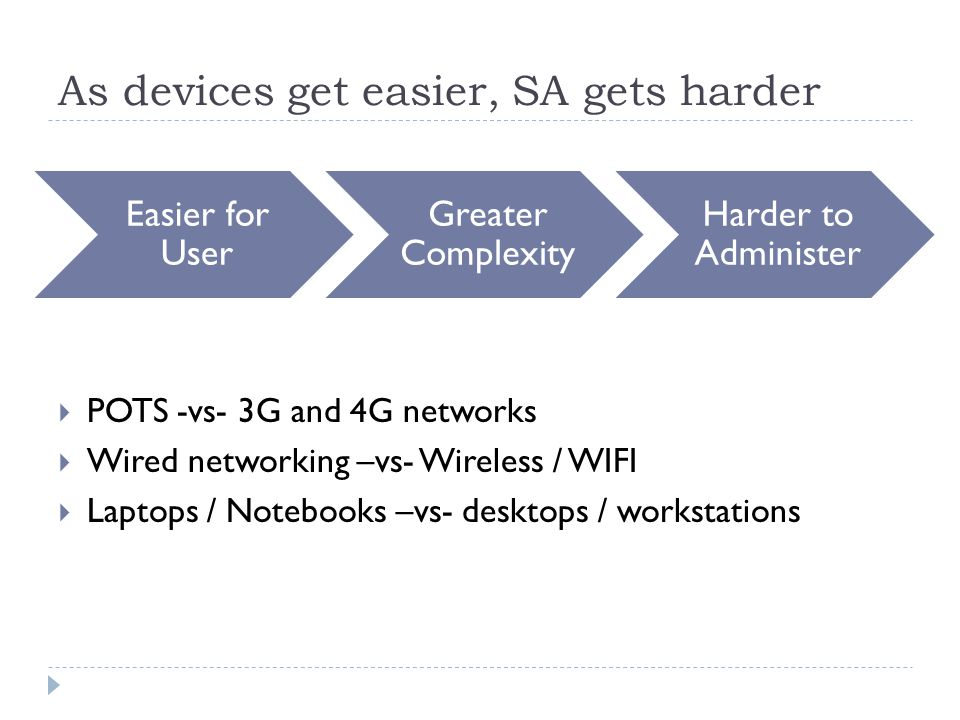 As devices get easier, SA gets harder  POTS -vs- 3G and 4G networks  Wired networking –vs- Wireless / WIFI  Laptops / Notebooks –vs- desktops / workstations Easier for User Greater Complexity Harder to Administer