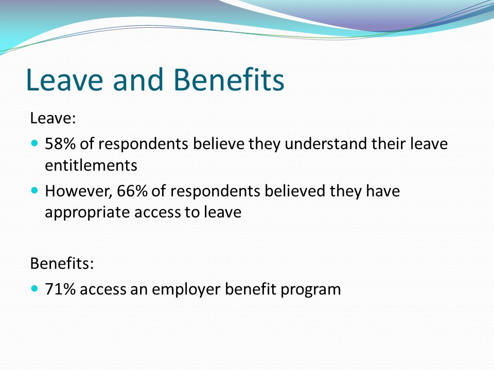 Leave and Benefits Leave: 58% of respondents believe they understand their leave entitlements However, 66% of respondents believed they have appropriate access to leave Benefits: 71% access an employer benefit program