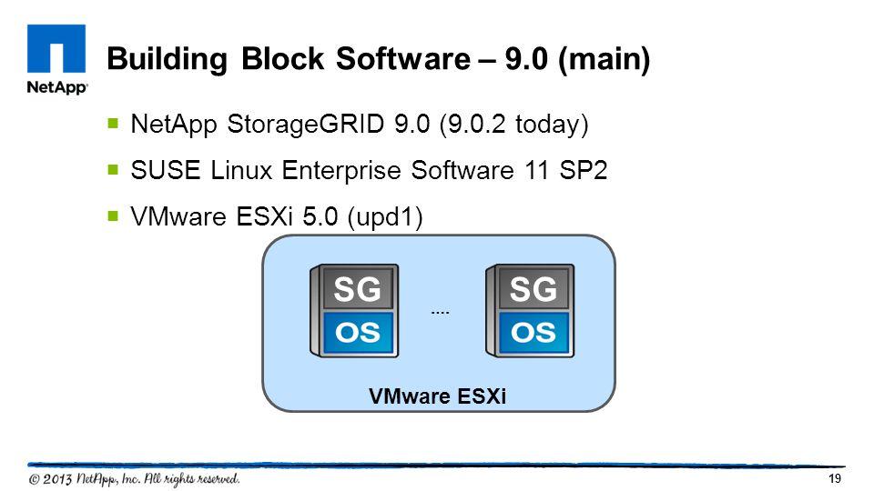 19  NetApp StorageGRID 9.0 (9.0.2 today)  SUSE Linux Enterprise Software 11 SP2  VMware ESXi 5.0 (upd1) Building Block Software – 9.0 (main) VMware ESXi SG