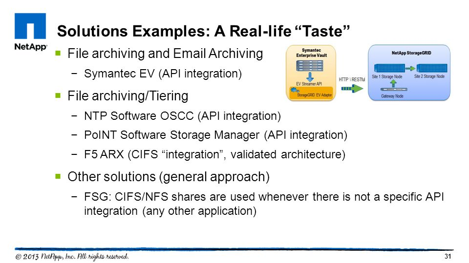 31  File archiving and Email Archiving −Symantec EV (API integration)  File archiving/Tiering −NTP Software OSCC (API integration) −PoINT Software Storage Manager (API integration) −F5 ARX (CIFS integration , validated architecture)  Other solutions (general approach) −FSG: CIFS/NFS shares are used whenever there is not a specific API integration (any other application) Solutions Examples: A Real-life Taste