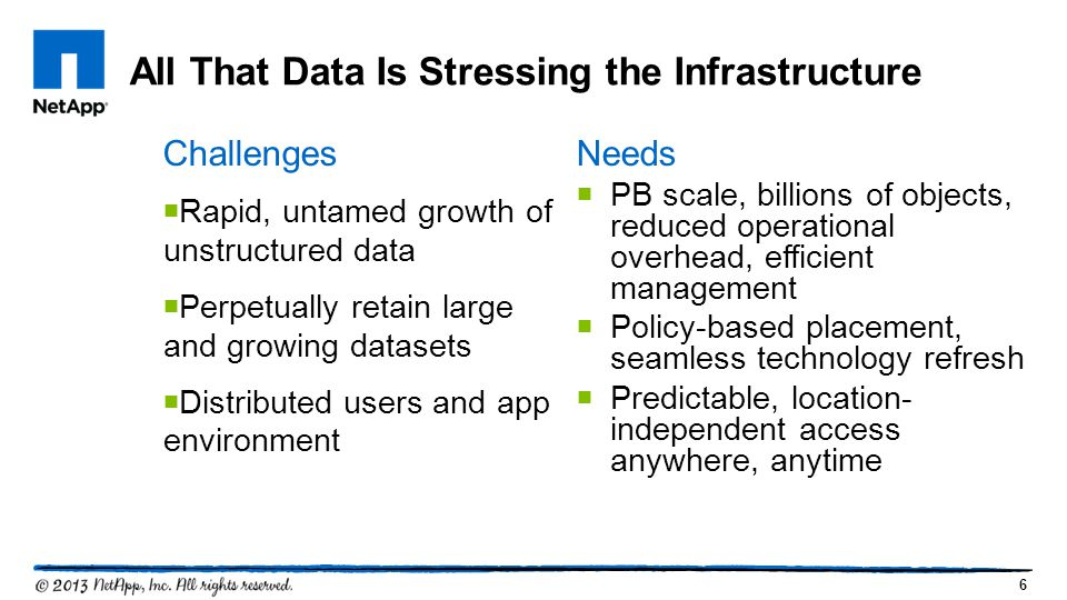 6 All That Data Is Stressing the Infrastructure Challenges  Rapid, untamed growth of unstructured data  Perpetually retain large and growing datasets  Distributed users and app environment Needs  PB scale, billions of objects, reduced operational overhead, efficient management  Policy-based placement, seamless technology refresh  Predictable, location- independent access anywhere, anytime