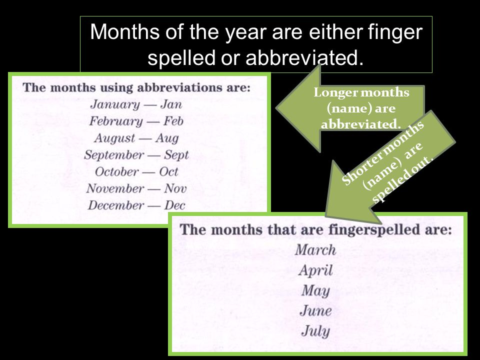 Months of the year are either finger spelled or abbreviated.