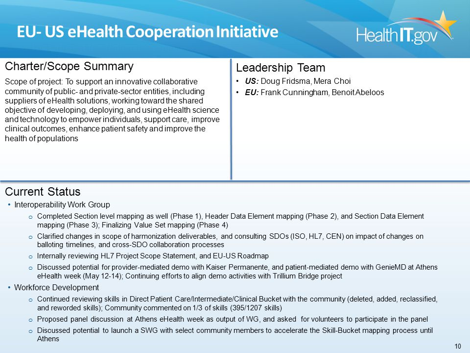 EU- US eHealth Cooperation Initiative Charter/Scope Summary Scope of project: To support an innovative collaborative community of public- and private-sector entities, including suppliers of eHealth solutions, working toward the shared objective of developing, deploying, and using eHealth science and technology to empower individuals, support care, improve clinical outcomes, enhance patient safety and improve the health of populations Leadership Team US: Doug Fridsma, Mera Choi EU: Frank Cunningham, Benoit Abeloos 10 Current Status Interoperability Work Group o Completed Section level mapping as well (Phase 1), Header Data Element mapping (Phase 2), and Section Data Element mapping (Phase 3); Finalizing Value Set mapping (Phase 4) o Clarified changes in scope of harmonization deliverables, and consulting SDOs (ISO, HL7, CEN) on impact of changes on balloting timelines, and cross-SDO collaboration processes o Internally reviewing HL7 Project Scope Statement, and EU-US Roadmap o Discussed potential for provider-mediated demo with Kaiser Permanente, and patient-mediated demo with GenieMD at Athens eHealth week (May 12-14); Continuing efforts to align demo activities with Trillium Bridge project Workforce Development o Continued reviewing skills in Direct Patient Care/Intermediate/Clinical Bucket with the community (deleted, added, reclassified, and reworded skills); Community commented on 1/3 of skills (395/1207 skills) o Proposed panel discussion at Athens eHealth week as output of WG, and asked for volunteers to participate in the panel o Discussed potential to launch a SWG with select community members to accelerate the Skill-Bucket mapping process until Athens