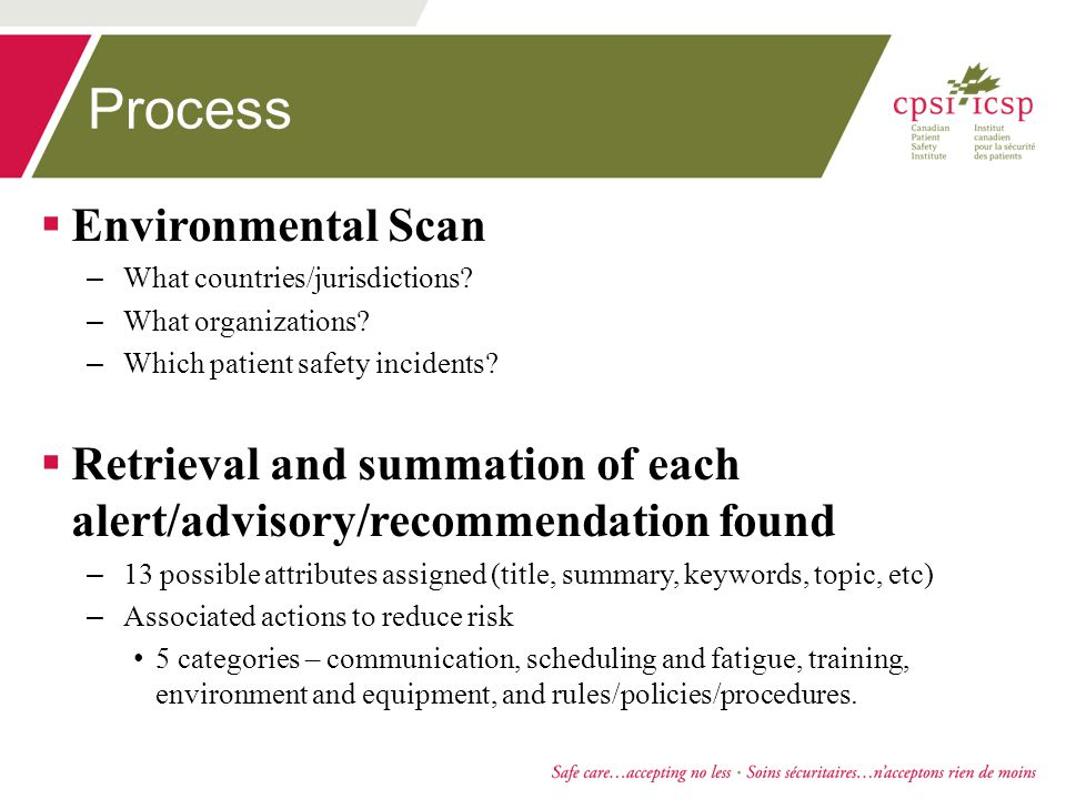 Process  Environmental Scan – What countries/jurisdictions.