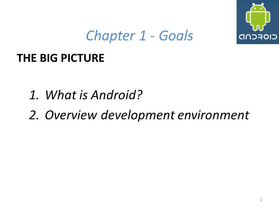 Android Manifest xml File Các tác dụng quan trọng của manifest: – Đặt tên cho Java package của ứng dụng.